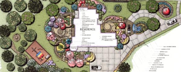 The 4 Elements Of Landscape Design Composition