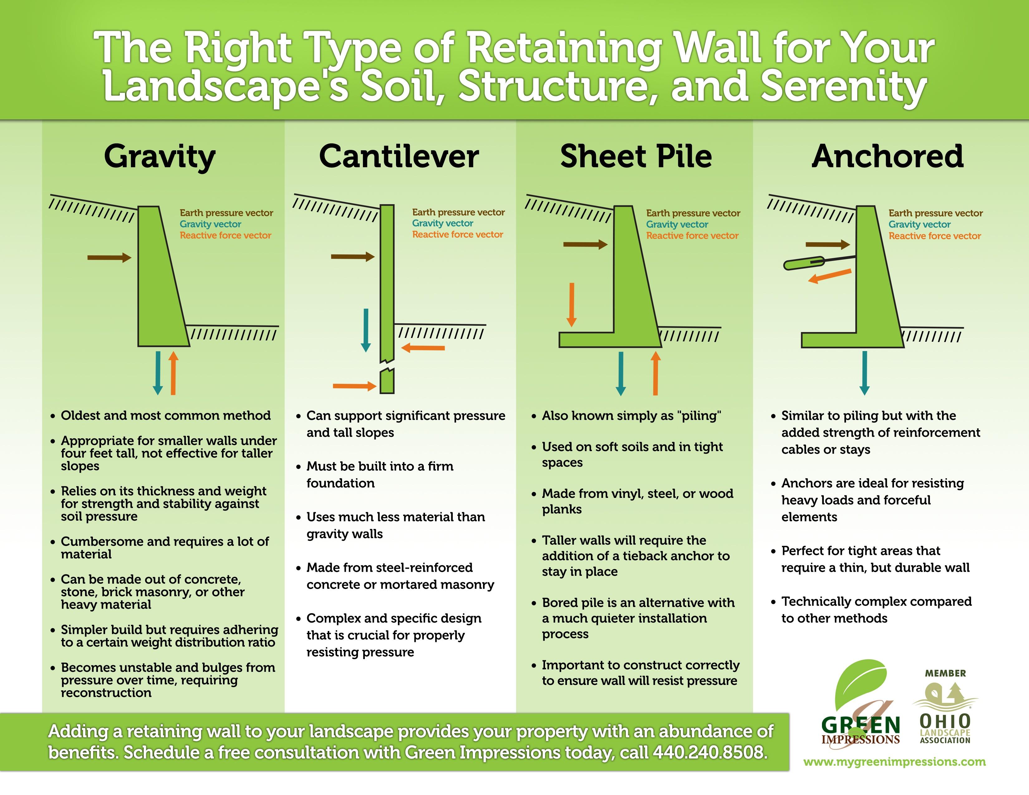 gi-retaining-walls-02.jpg